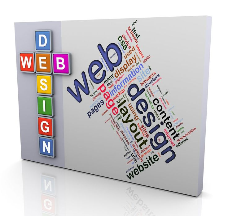 How Custom Website Design and Development Company Help Your Business Grow