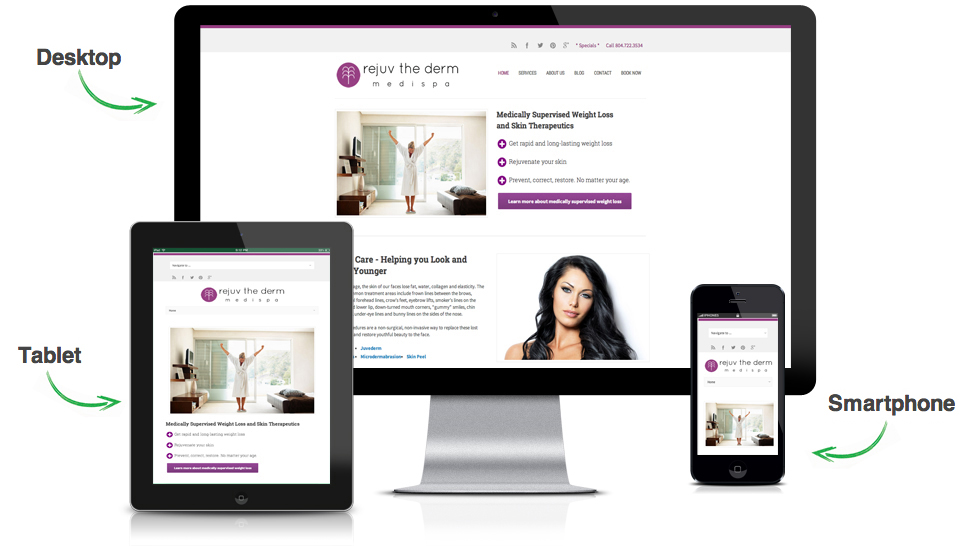 The Importance Of Having A Responsive Website For Your Business