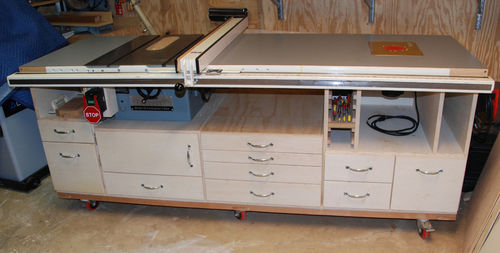 Contractor vs Cabinet Table Saws