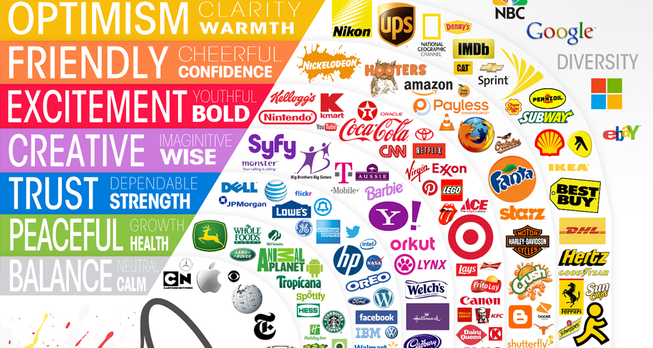 8 Vital Elements To An Absolute Logo Design