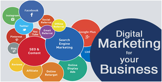 An Insight Into Digital Marketing
