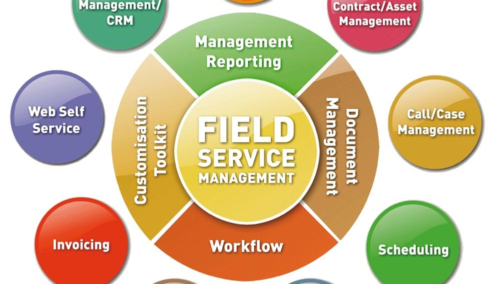 5 Benefits Of Field Service Management Software