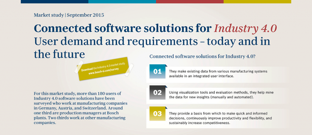 Manufacturers – Improve Productivity With Software Solutions