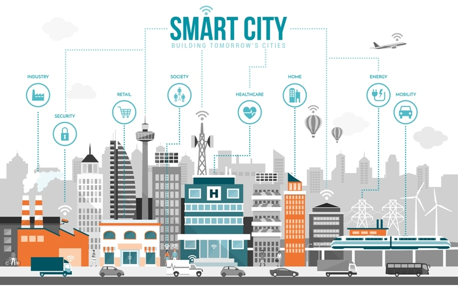 6 Things To Know About Smart Cities!