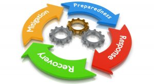Backup & Disaster Recovery Why Businesses Need This