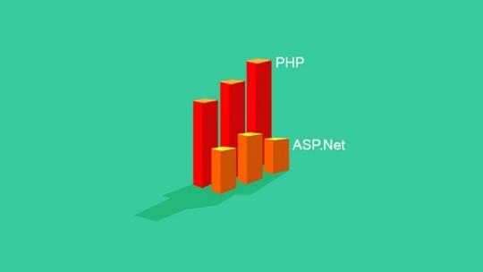 ASP .NET Vs PHP – A Comparison Between Competitors
